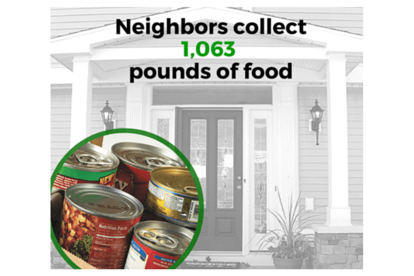 Neighbors collect food