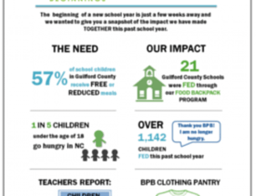 2013-2014 Impact Report